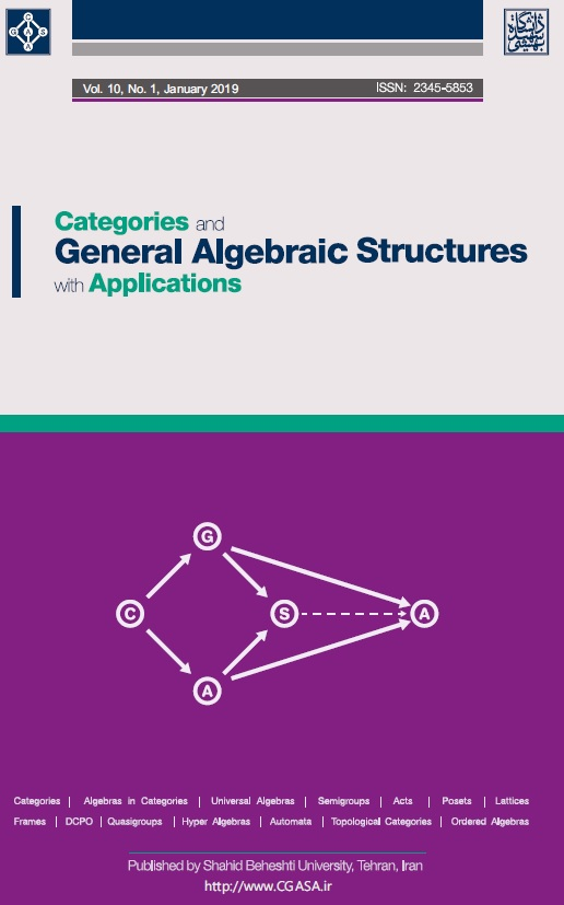 Categories and General Algebraic Structures with Applications